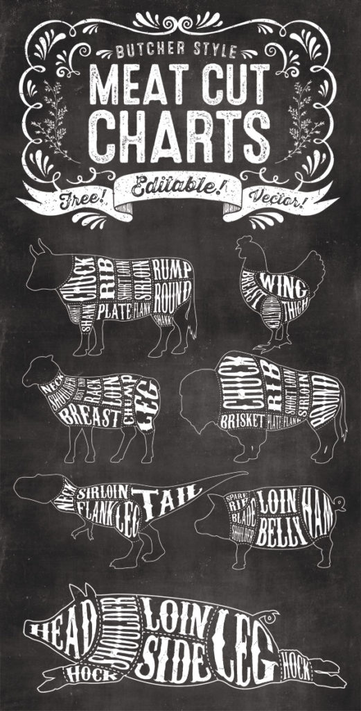 meat cut chart