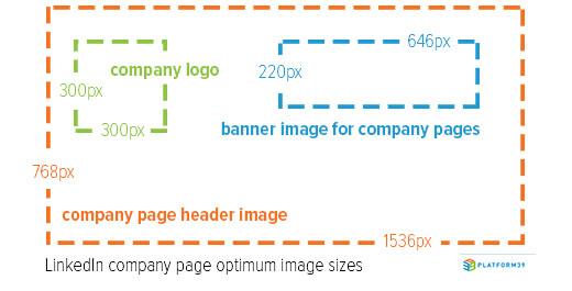 LinkedIn company image size